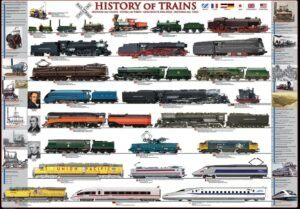 EuroGraphics History of Trains Puzzle 1000 Pieces