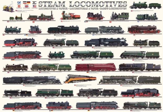 EuroGraphics Steam Locomotives Puzzle 1000 Pieces